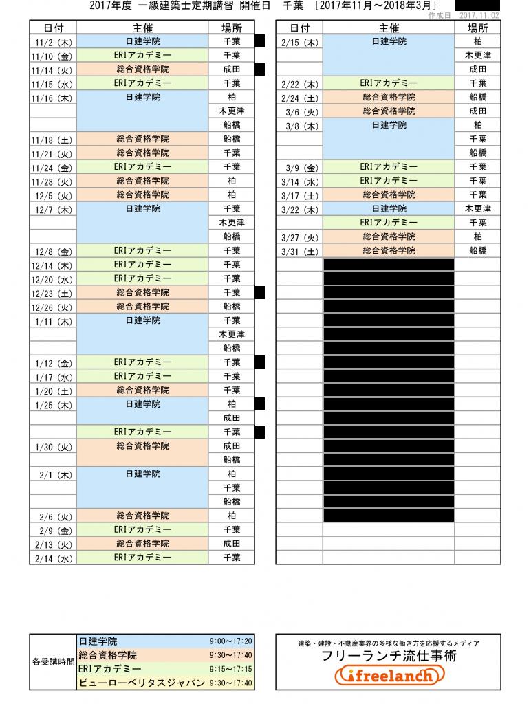 2017年度一級建築士定期講習開催日|千葉県[2017年11月~2018年3月]