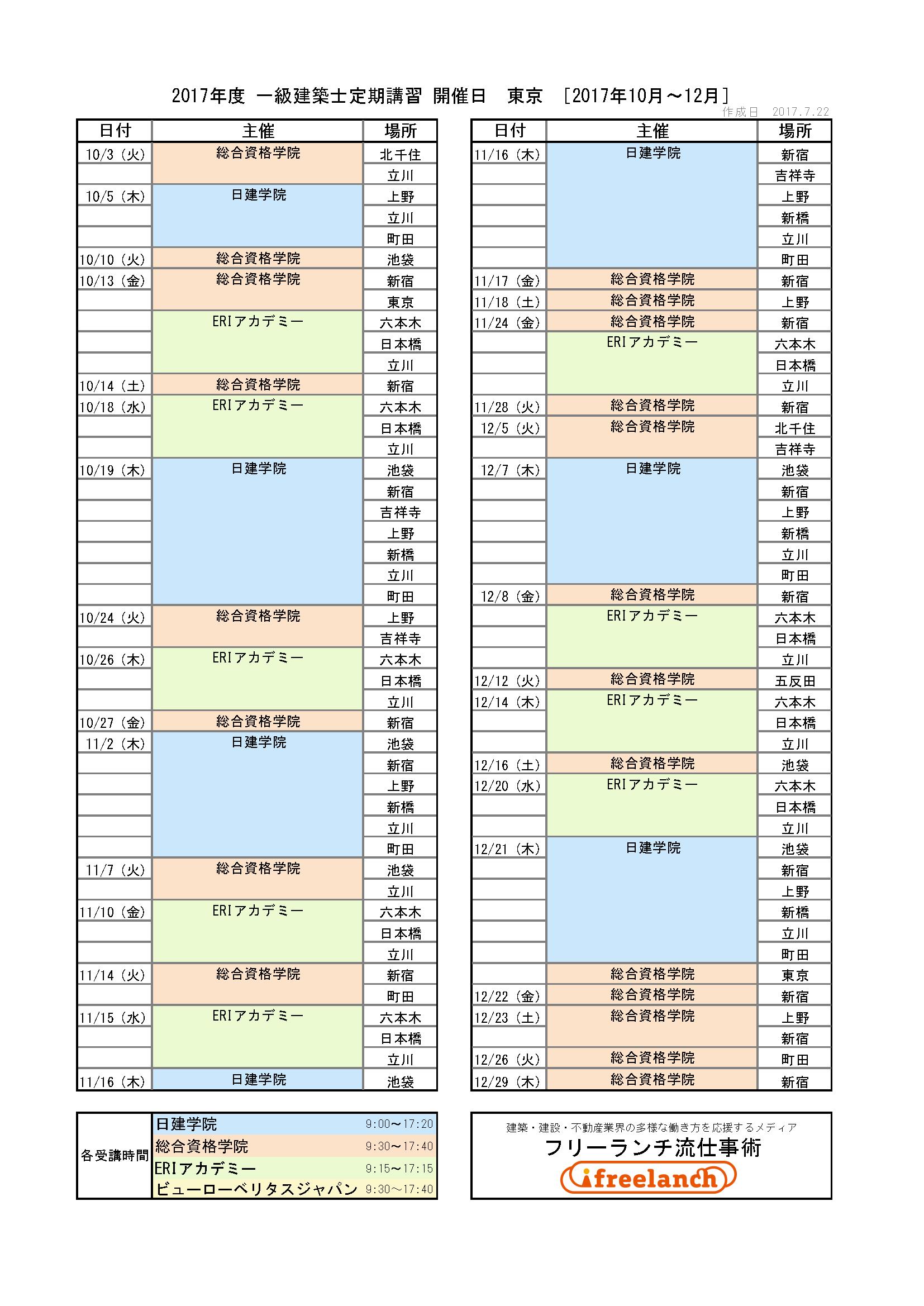 2017年度一級建築士定期講習開催日│東京都[2017年10月〜12月]
